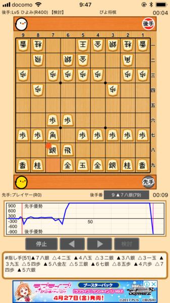 ぴよ将棋 棋譜解析