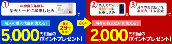楽天モバイル 3つの条件達成で7,000ポイントキャンペーン