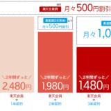 楽天モバイル スーパーホーダイ割引表