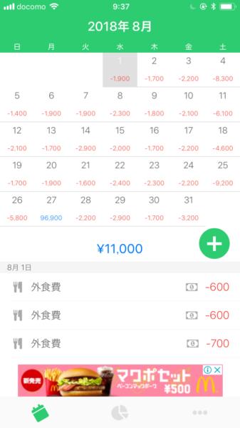 家計簿公開(1日ごと)