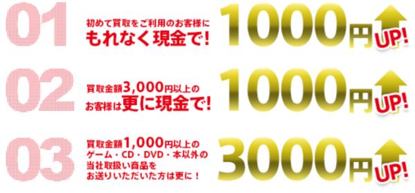 BUY王 キャンペーン